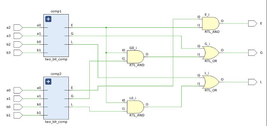 schematic of a 4-bit comparator